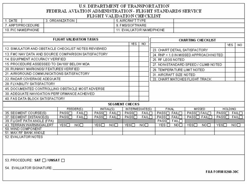 Faa Pilot Database >> 8900.1 Vol. 11 Ch 12 Sec 1, Requirements to Conduct an Instrument Flight Procedure Validation